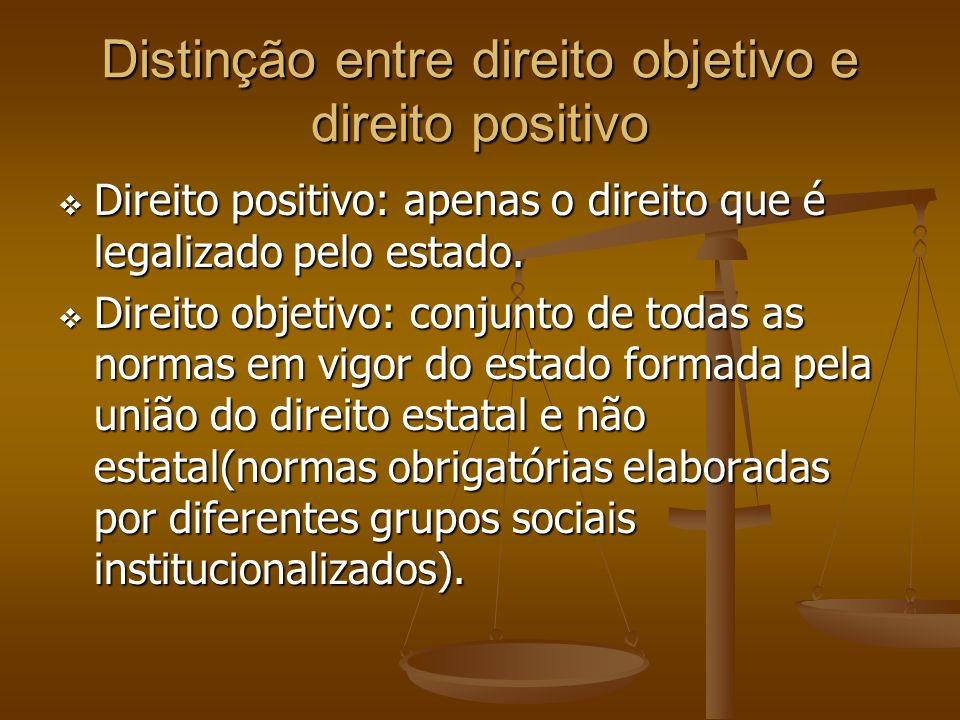 Distinção entre direito objetivo e direito positivo Direito positivo: apenas o direito que é legalizado pelo estado. Direito positivo: apenas o direit