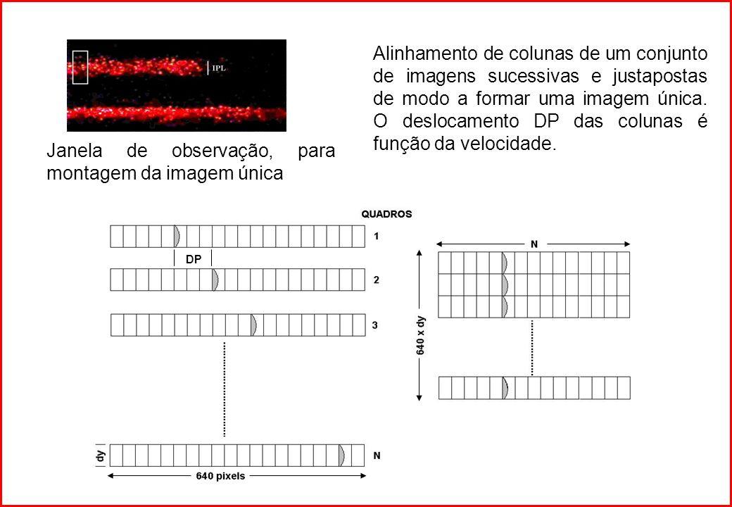 DP Janela de observação, para montagem da imagem única Alinhamento de colunas de um conjunto de imagens sucessivas e justapostas de modo a formar uma