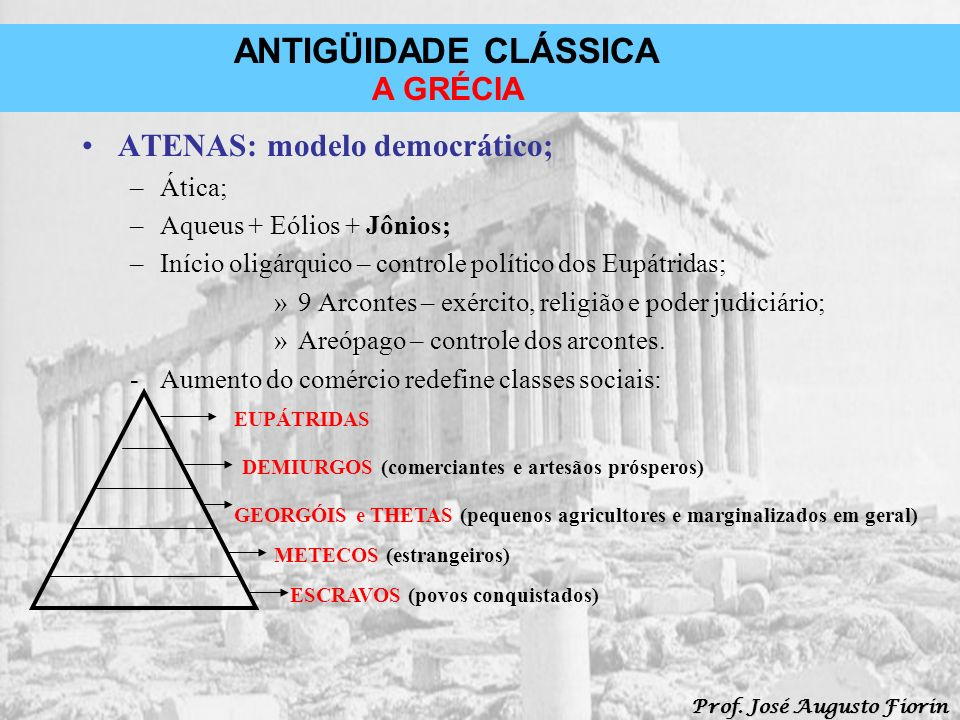 ANTIGÜIDADE CLÁSSICA Prof. José Augusto Fiorin A GRÉCIA ATENAS: modelo democrático; –Ática; –Aqueus + Eólios + Jônios; –Início oligárquico – controle