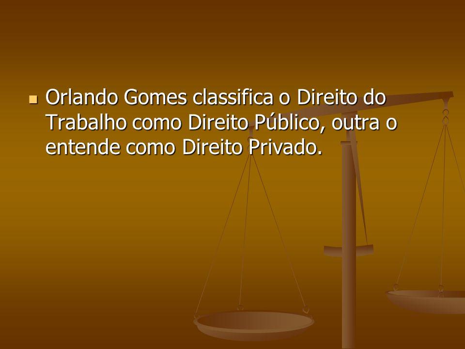 Orlando Gomes classifica o Direito do Trabalho como Direito Público, outra o entende como Direito Privado.