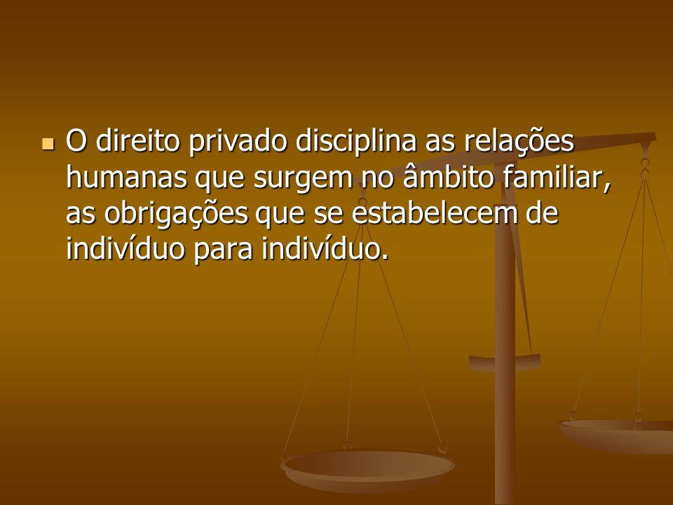 O direito privado disciplina as relações humanas que surgem no âmbito familiar, as obrigações que se estabelecem de indivíduo para indivíduo.