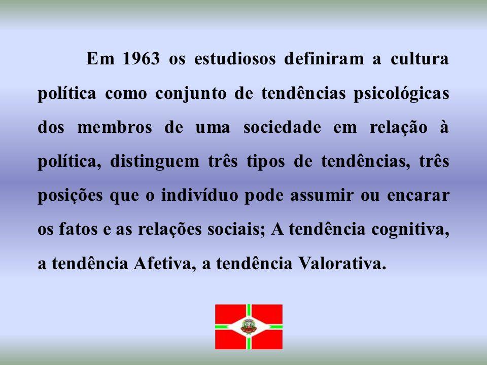 Em 1963 os estudiosos definiram a cultura política como conjunto de tendências psicológicas dos membros de uma sociedade em relação à política, distin