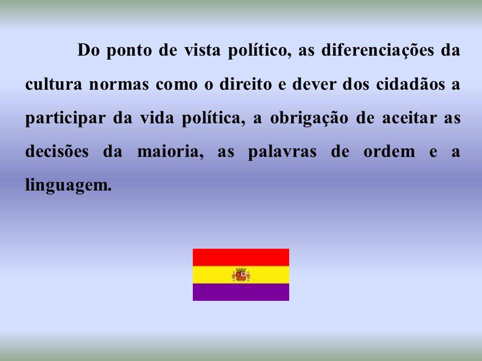 Do ponto de vista político, as diferenciações da cultura normas como o direito e dever dos cidadãos a participar da vida política, a obrigação de acei