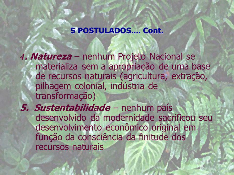 5 POSTULADOS.... Cont. 4. Natureza – nenhum Projeto Nacional se materializa sem a apropriação de uma base de recursos naturais (agricultura, extração,