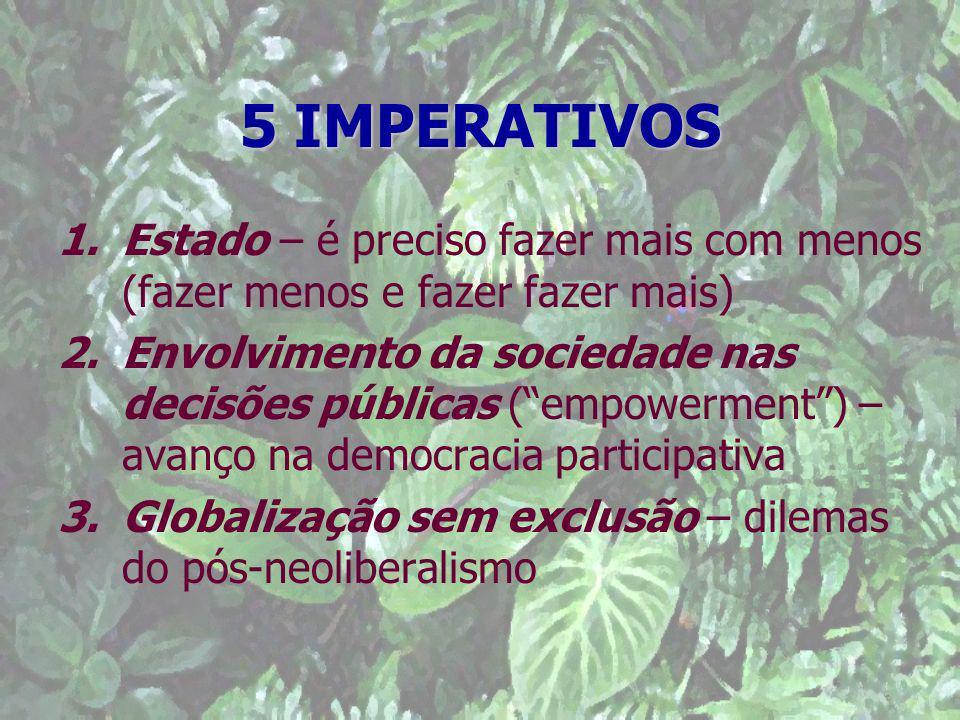 5 IMPERATIVOS 1.Estado – é preciso fazer mais com menos (fazer menos e fazer fazer mais) 2.Envolvimento da sociedade nas decisões públicas (empowermen