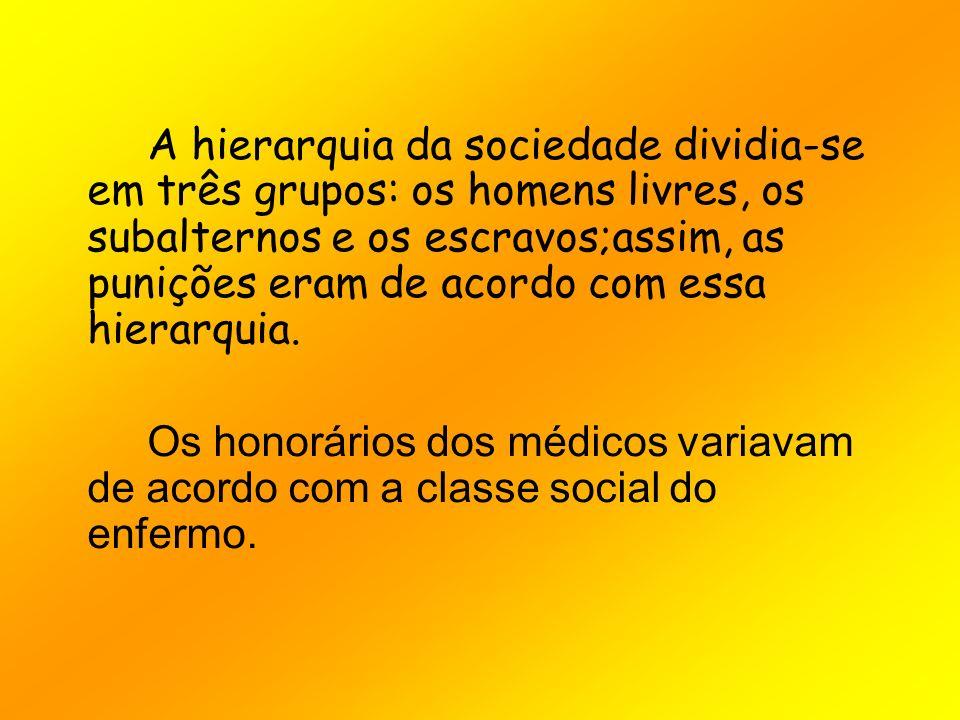A hierarquia da sociedade dividia-se em três grupos: os homens livres, os subalternos e os escravos;assim, as punições eram de acordo com essa hierarq