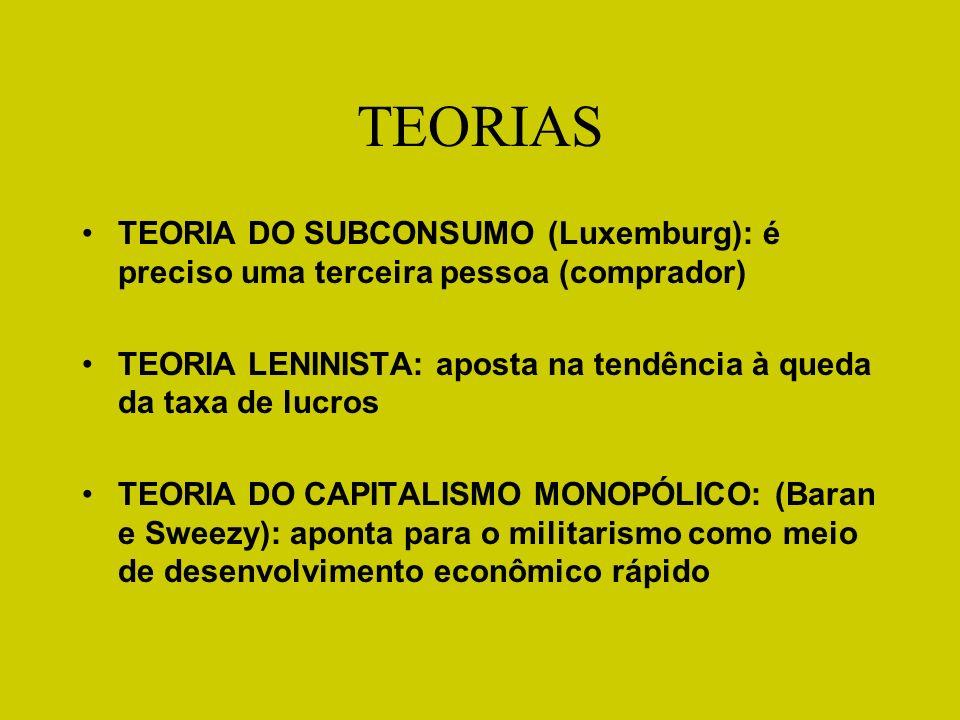TEORIAS TEORIA DO SUBCONSUMO (Luxemburg): é preciso uma terceira pessoa (comprador) TEORIA LENINISTA: aposta na tendência à queda da taxa de lucros TE