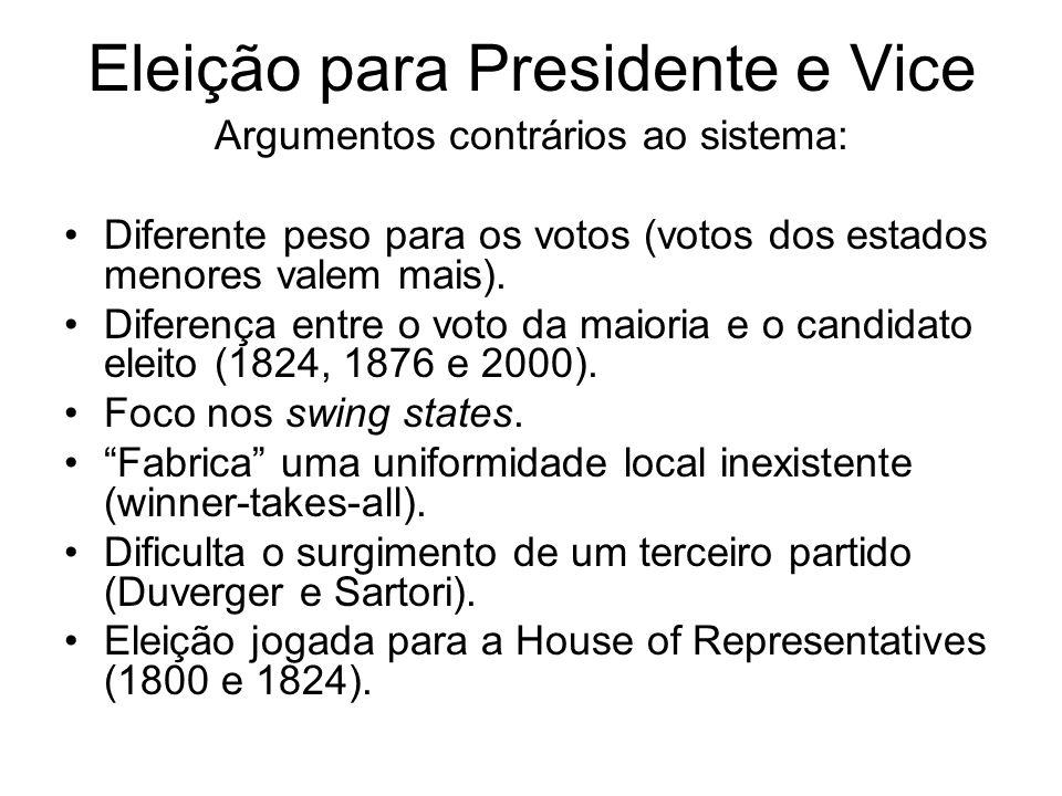 Eleição para Presidente e Vice Argumentos contrários ao sistema: Diferente peso para os votos (votos dos estados menores valem mais). Diferença entre