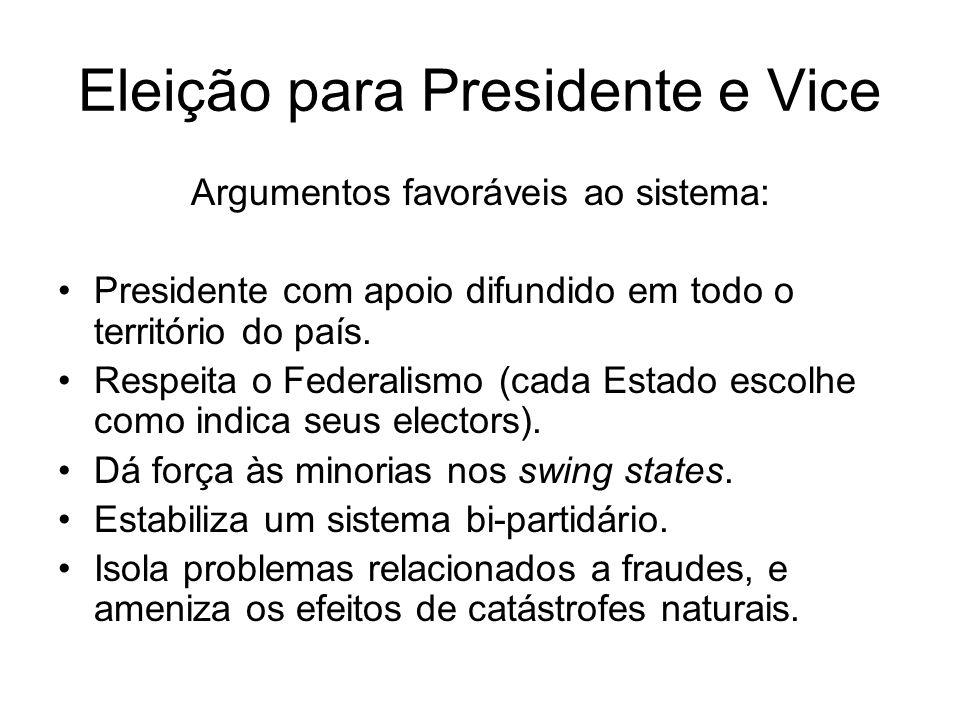 Eleição para Presidente e Vice Argumentos favoráveis ao sistema: Presidente com apoio difundido em todo o território do país. Respeita o Federalismo (