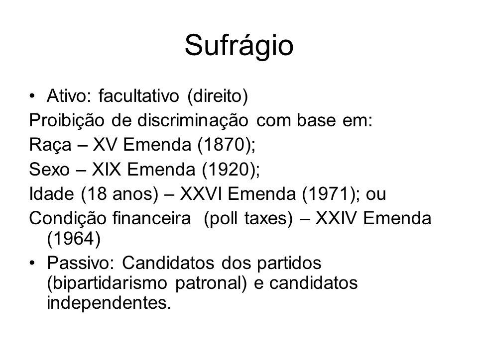 Sufrágio Ativo: facultativo (direito) Proibição de discriminação com base em: Raça – XV Emenda (1870); Sexo – XIX Emenda (1920); Idade (18 anos) – XXV