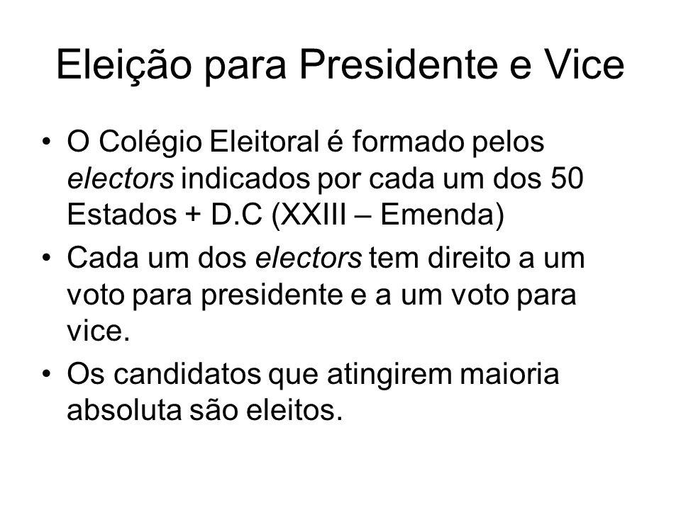 Eleição para Presidente e Vice O Colégio Eleitoral é formado pelos electors indicados por cada um dos 50 Estados + D.C (XXIII – Emenda) Cada um dos el