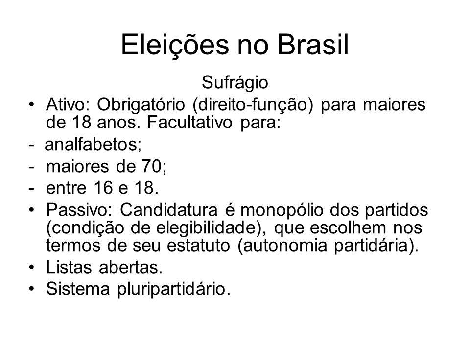 Eleições no Brasil Sufrágio Ativo: Obrigatório (direito-função) para maiores de 18 anos. Facultativo para: - analfabetos; -maiores de 70; -entre 16 e