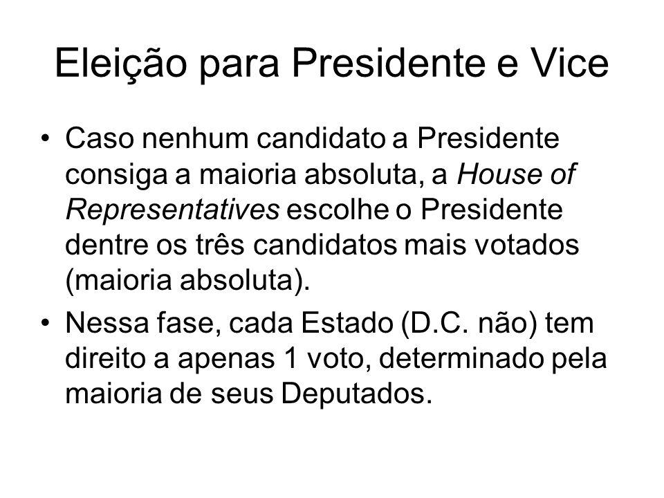 Eleição para Presidente e Vice Caso nenhum candidato a Presidente consiga a maioria absoluta, a House of Representatives escolhe o Presidente dentre o