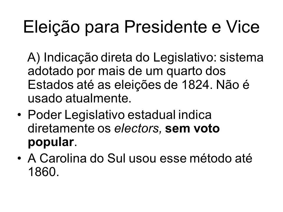 Eleição para Presidente e Vice A) Indicação direta do Legislativo: sistema adotado por mais de um quarto dos Estados até as eleições de 1824. Não é us