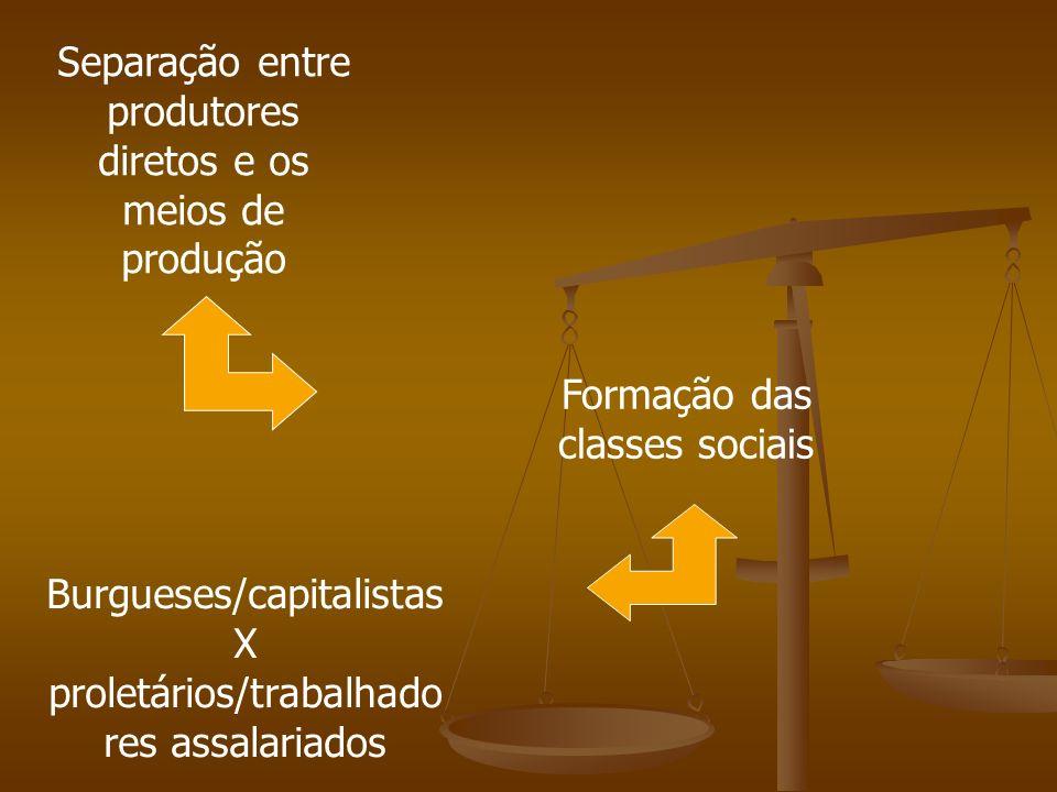 Separação entre produtores diretos e os meios de produção Formação das classes sociais Burgueses/capitalistas X proletários/trabalhado res assalariado