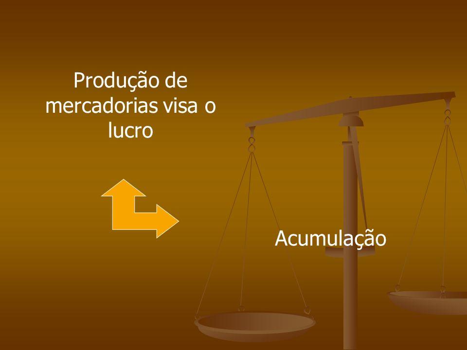 Produção de mercadorias visa o lucro Acumulação