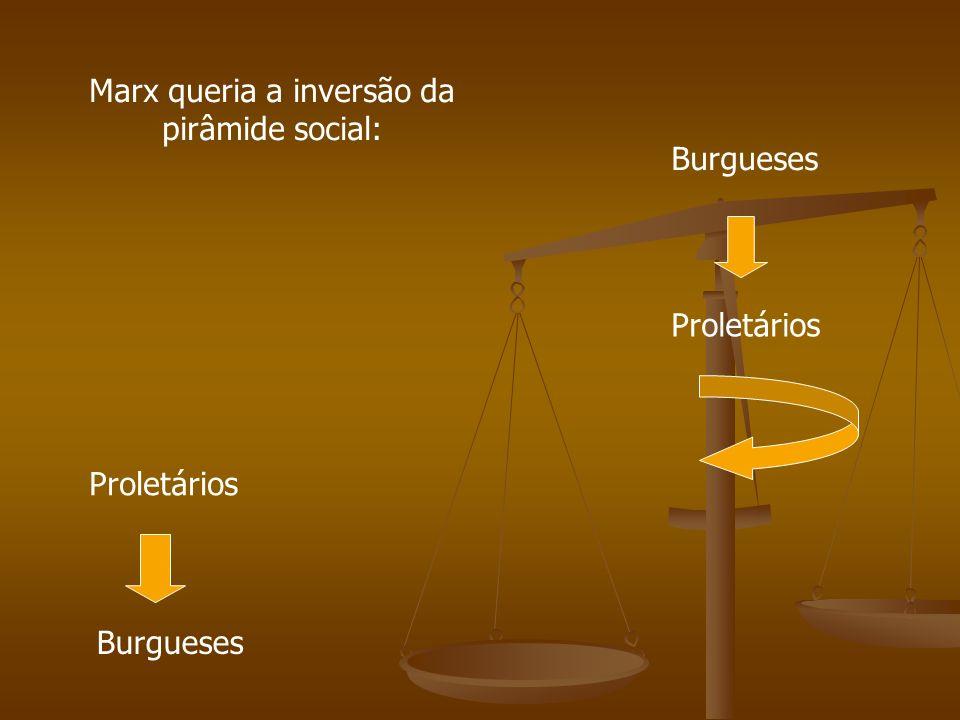 Marx queria a inversão da pirâmide social: Burgueses Proletários Burgueses