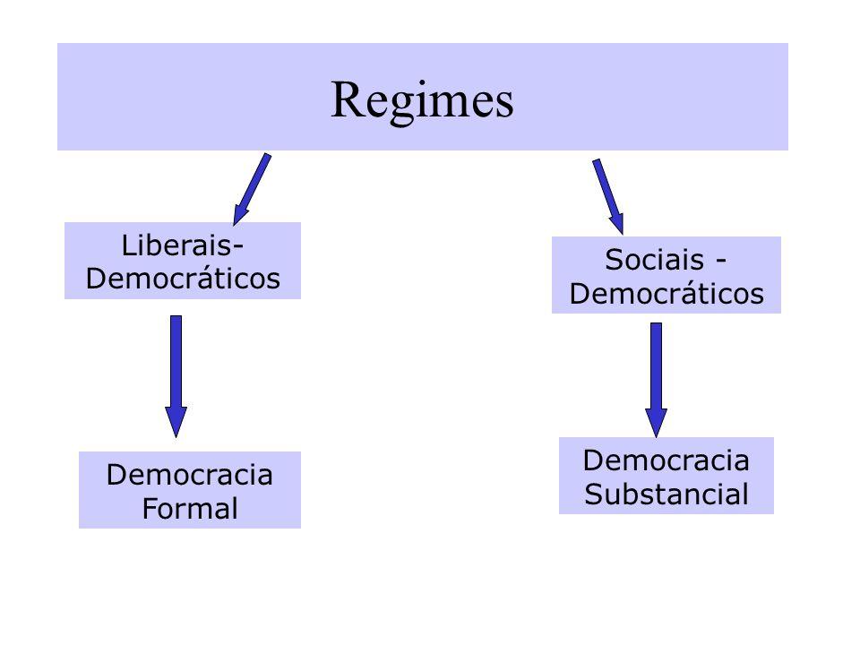 Democracia Formal e Democracia Substancial. Na linguagem política contemporânea, outro significado de Democracia que compreende formas de regime polít