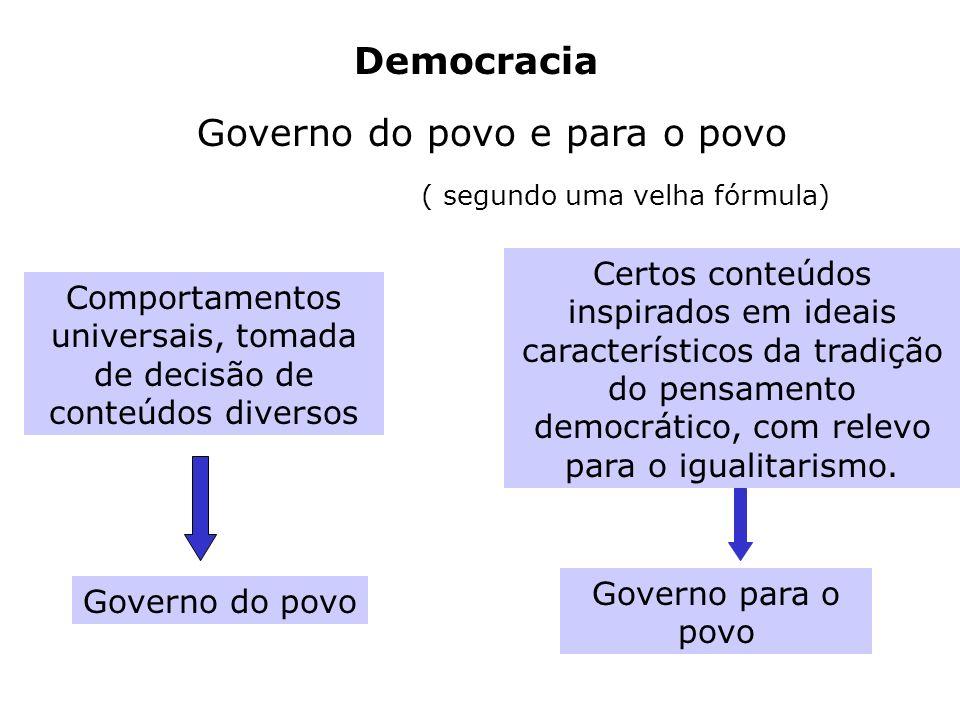 Regimes Liberais- Democráticos Sociais - Democráticos Democracia Formal Democracia Substancial