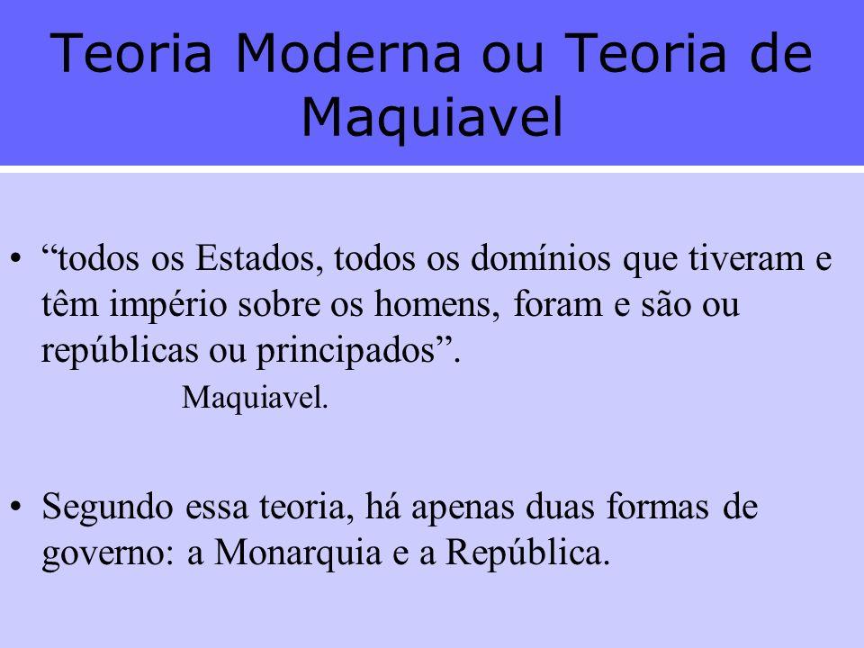 Teoria Medieval De origem romana. Apoiada na soberania popular; Derivando do povo e se tornando representativo; Uma forma ascendente de poder.