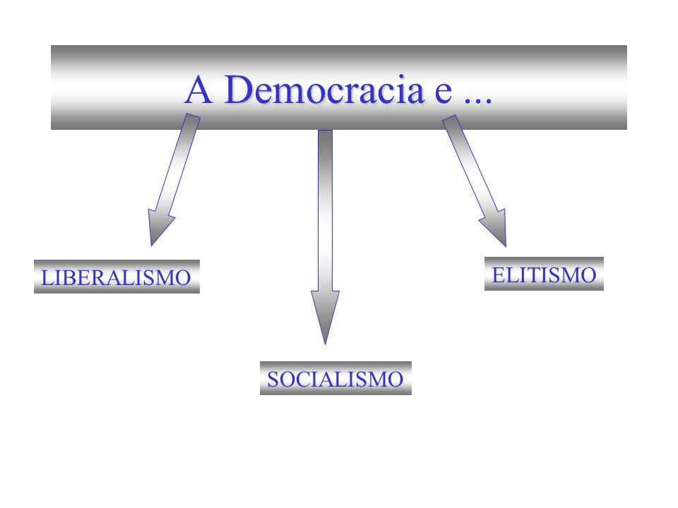 Teoria Moderna ou Teoria de Maquiavel todos os Estados, todos os domínios que tiveram e têm império sobre os homens, foram e são ou repúblicas ou prin