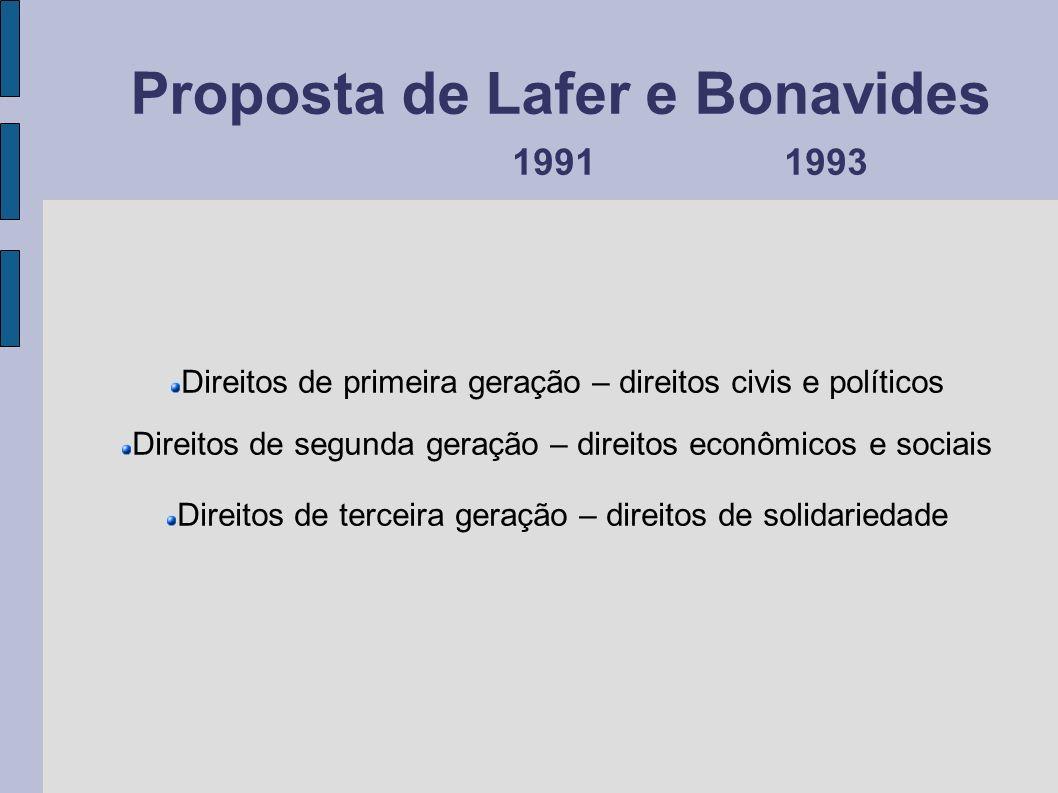Proposta de Lafer e Bonavides 19911993 Direitos de primeira geração – direitos civis e políticos Direitos de segunda geração – direitos econômicos e s
