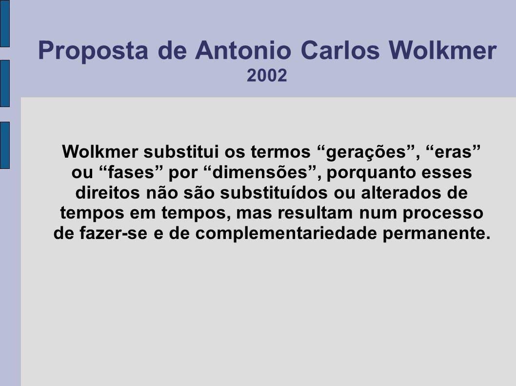 Proposta de Antonio Carlos Wolkmer 2002 Wolkmer substitui os termos gerações, eras ou fases por dimensões, porquanto esses direitos não são substituíd