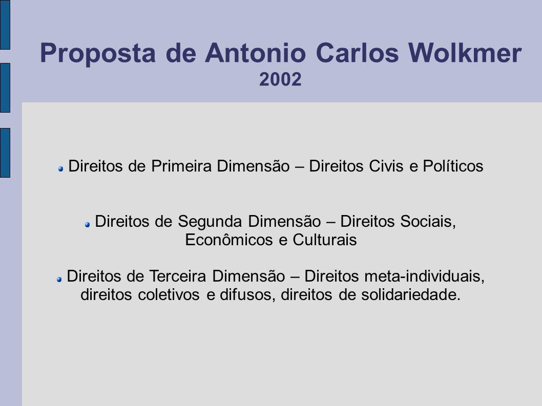 Proposta de Antonio Carlos Wolkmer 2002 Direitos de Primeira Dimensão – Direitos Civis e Políticos Direitos de Segunda Dimensão – Direitos Sociais, Ec
