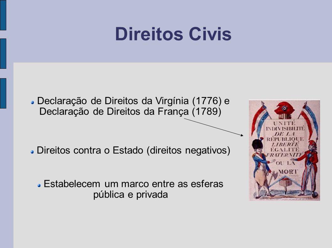 Direitos Civis Direitos contra o Estado (direitos negativos) Estabelecem um marco entre as esferas pública e privada Declaração de Direitos da Virgíni