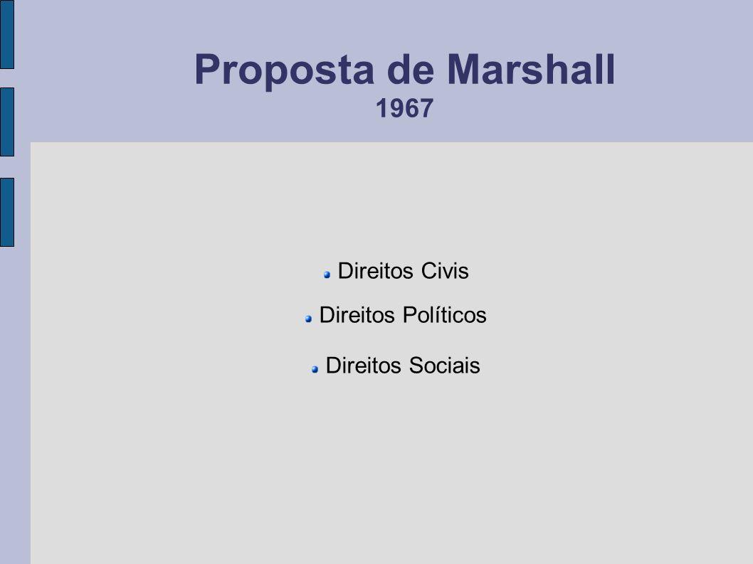 Proposta de Marshall 1967 Direitos Civis Direitos Políticos Direitos Sociais