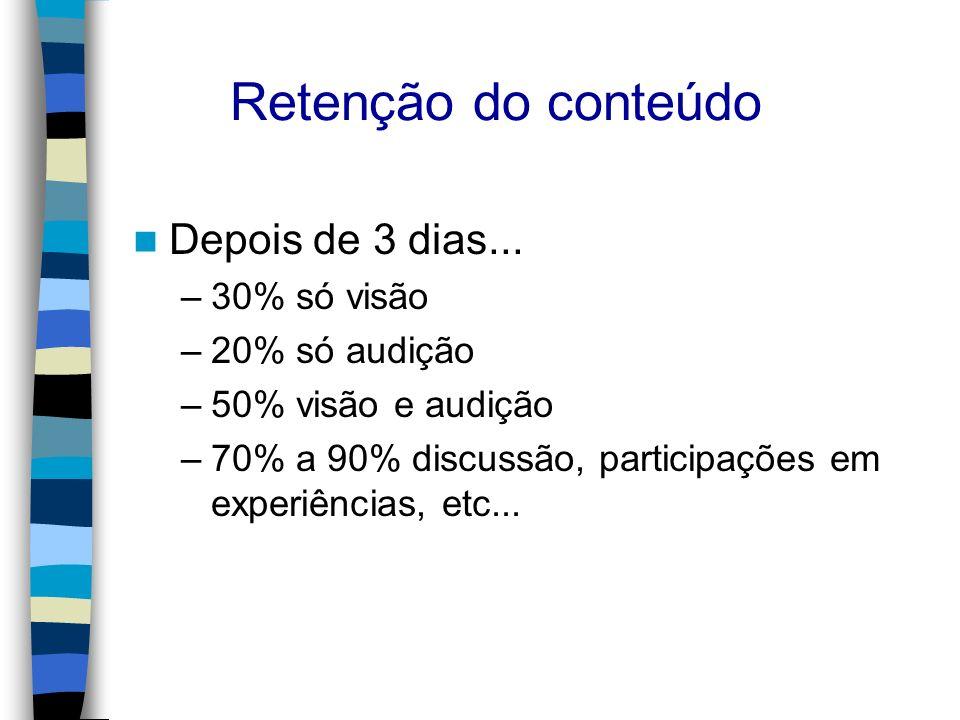 Retenção do conteúdo Depois de 3 dias... –30% só visão –20% só audição –50% visão e audição –70% a 90% discussão, participações em experiências, etc..