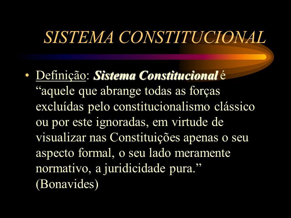 SISTEMA CONSTITUCIONAL Sistema ConstitucionalDefinição: Sistema Constitucional é aquele que abrange todas as forças excluídas pelo constitucionalismo