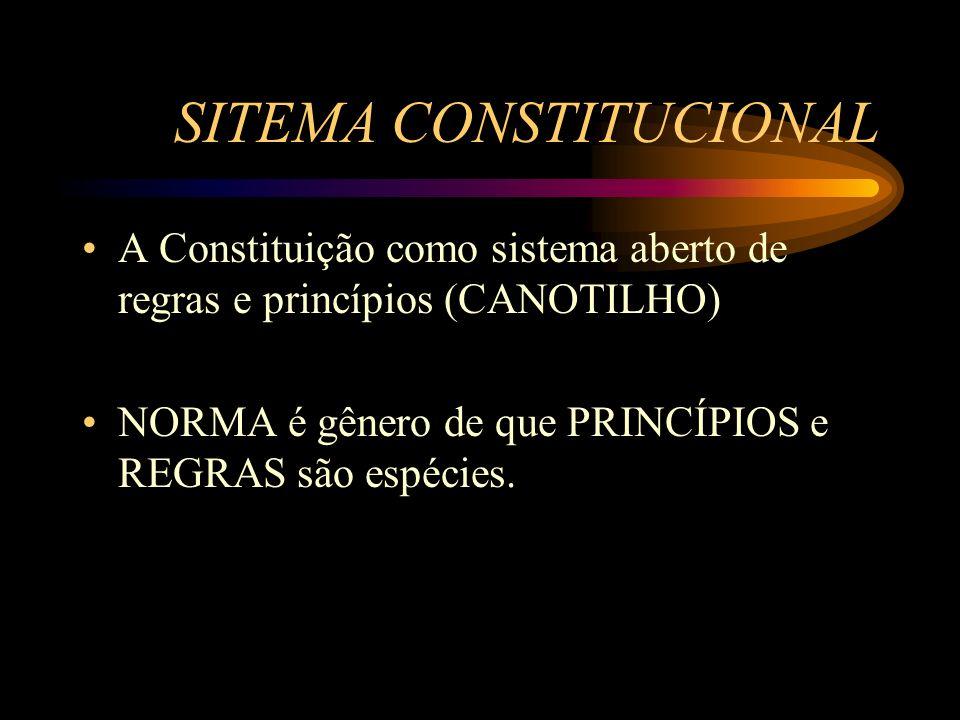 SITEMA CONSTITUCIONAL A Constituição como sistema aberto de regras e princípios (CANOTILHO) NORMA é gênero de que PRINCÍPIOS e REGRAS são espécies.