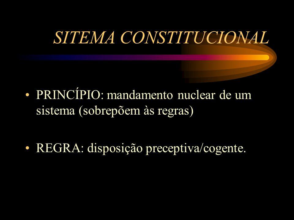 SITEMA CONSTITUCIONAL PRINCÍPIO: mandamento nuclear de um sistema (sobrepõem às regras) REGRA: disposição preceptiva/cogente.