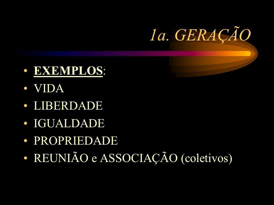 1a. GERAÇÃO EXEMPLOS: VIDA LIBERDADE IGUALDADE PROPRIEDADE REUNIÃO e ASSOCIAÇÃO (coletivos)