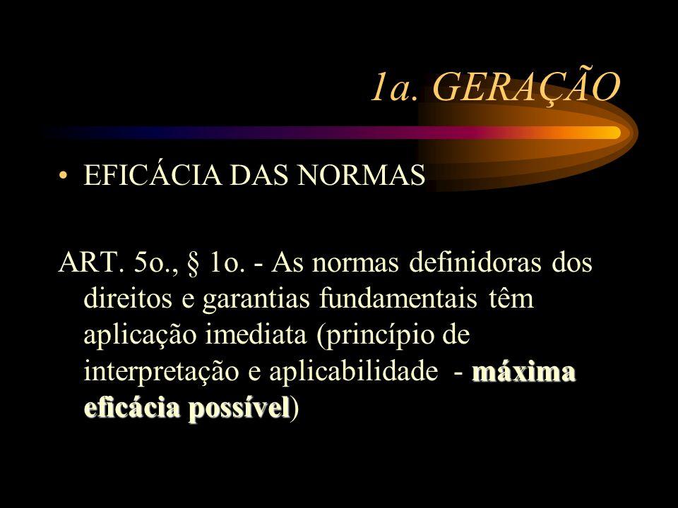 1a. GERAÇÃO EFICÁCIA DAS NORMAS máxima eficácia possível ART. 5o., § 1o. - As normas definidoras dos direitos e garantias fundamentais têm aplicação i