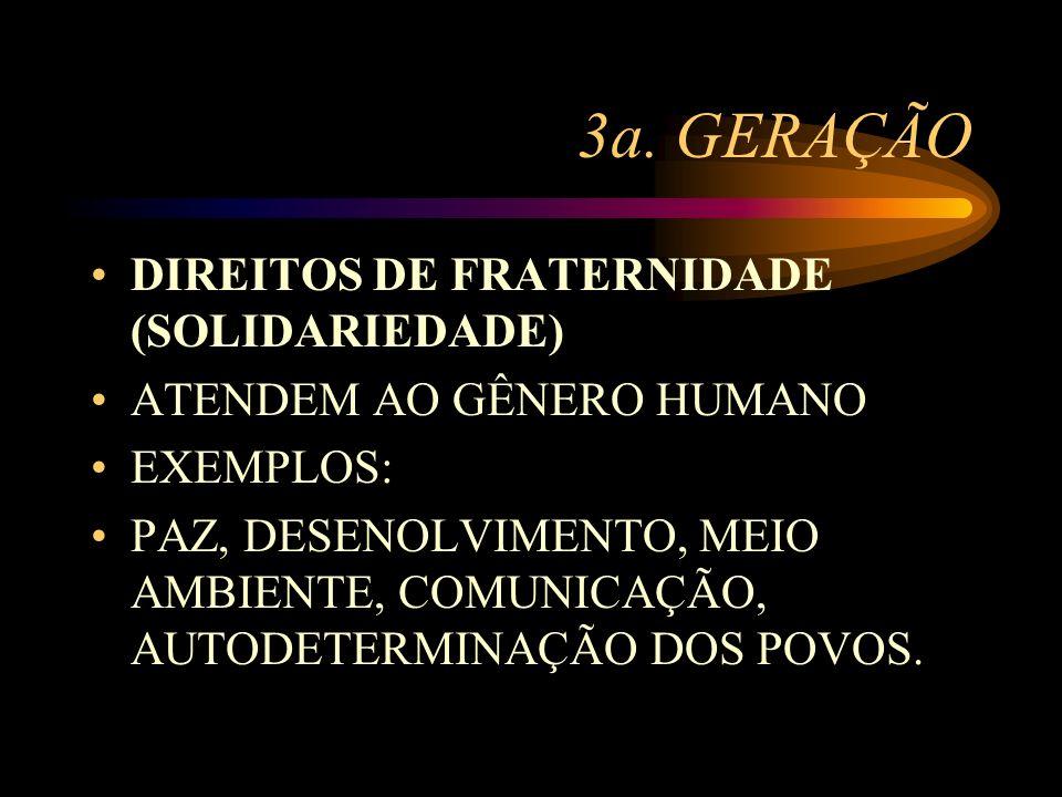 3a. GERAÇÃO DIREITOS DE FRATERNIDADE (SOLIDARIEDADE) ATENDEM AO GÊNERO HUMANO EXEMPLOS: PAZ, DESENOLVIMENTO, MEIO AMBIENTE, COMUNICAÇÃO, AUTODETERMINA