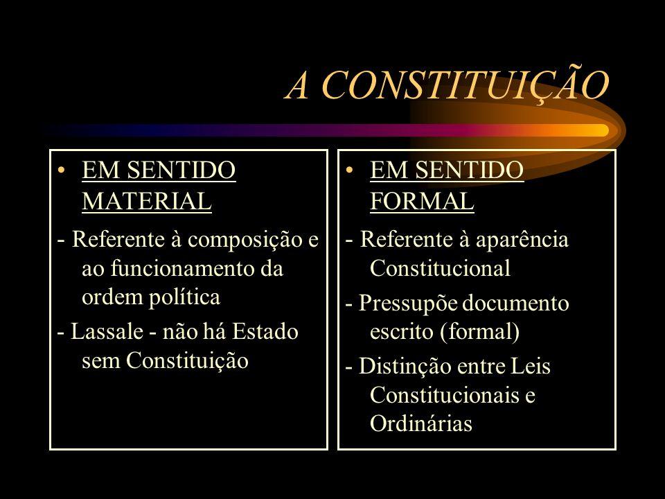 A CONSTITUIÇÃO EM SENTIDO MATERIAL - Referente à composição e ao funcionamento da ordem política - Lassale - não há Estado sem Constituição EM SENTIDO