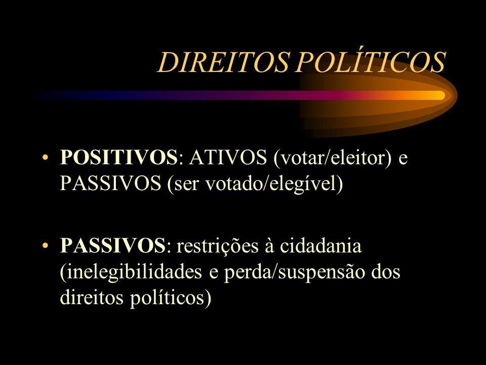 DIREITOS POLÍTICOS POSITIVOS: ATIVOS (votar/eleitor) e PASSIVOS (ser votado/elegível) PASSIVOS: restrições à cidadania (inelegibilidades e perda/suspe