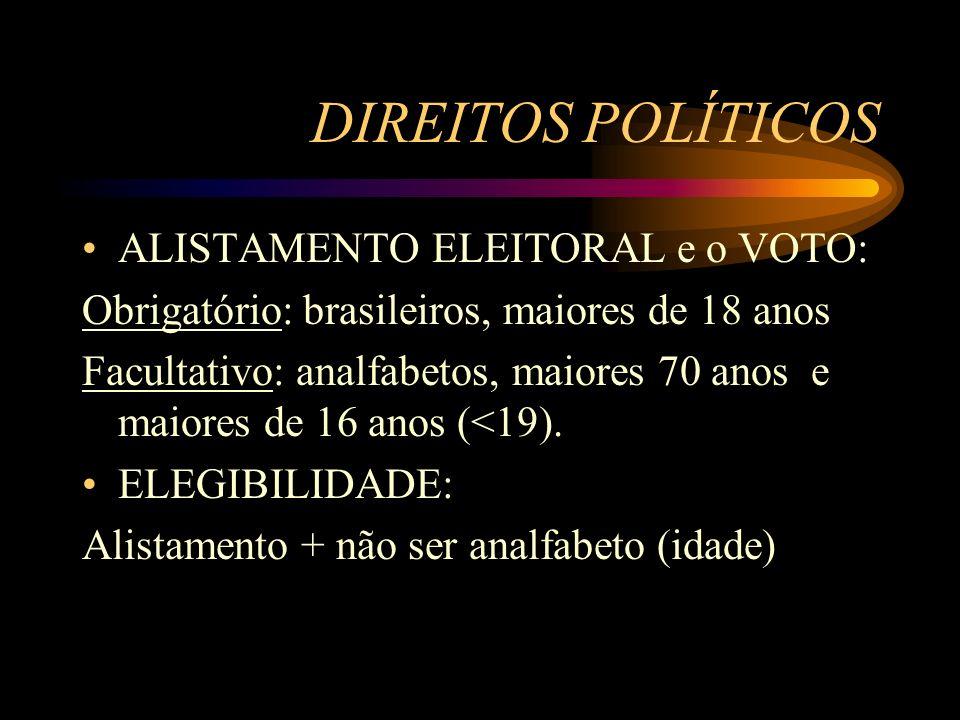 DIREITOS POLÍTICOS ALISTAMENTO ELEITORAL e o VOTO: Obrigatório: brasileiros, maiores de 18 anos Facultativo: analfabetos, maiores 70 anos e maiores de