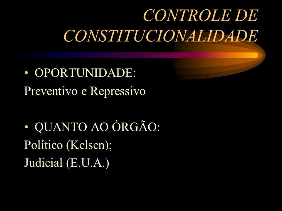 CONTROLE DE CONSTITUCIONALIDADE OPORTUNIDADE: Preventivo e Repressivo QUANTO AO ÓRGÃO: Político (Kelsen); Judicial (E.U.A.)