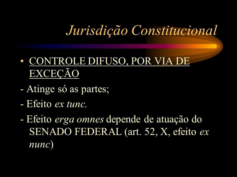 Jurisdição Constitucional CONTROLE DIFUSO, POR VIA DE EXCEÇÃO - Atinge só as partes; - Efeito ex tunc. - Efeito erga omnes depende de atuação do SENAD