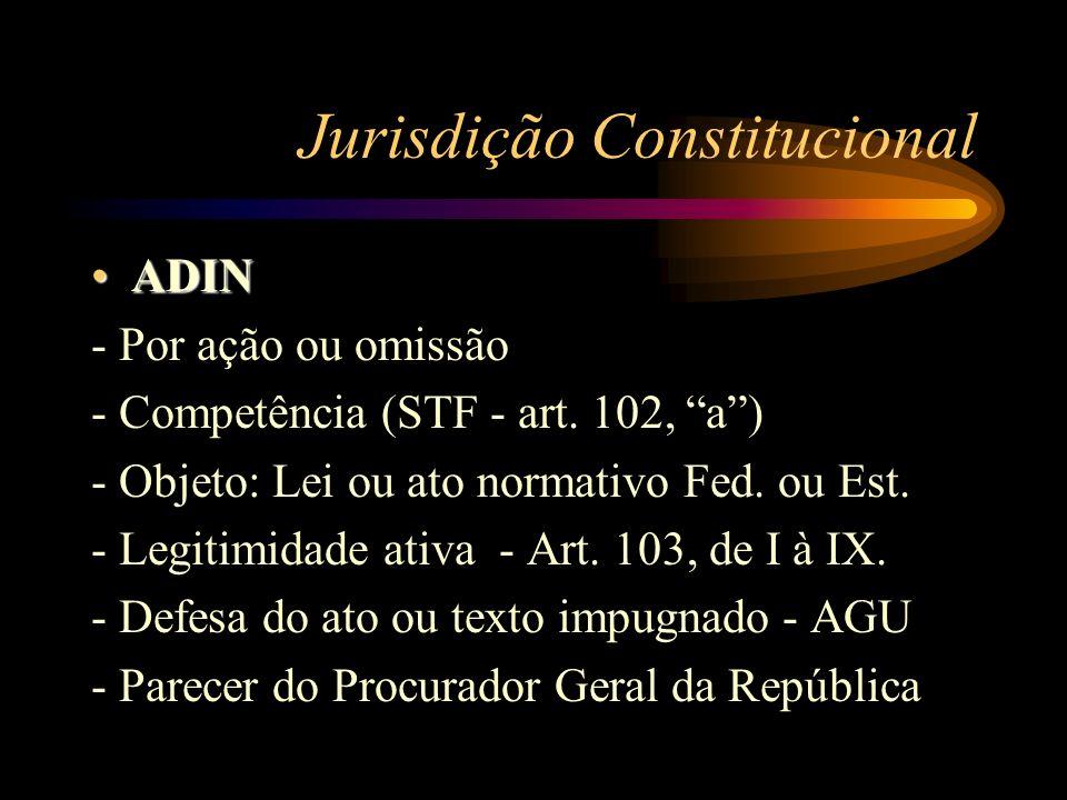 Jurisdição Constitucional ADINADIN - Por ação ou omissão - Competência (STF - art. 102, a) - Objeto: Lei ou ato normativo Fed. ou Est. - Legitimidade