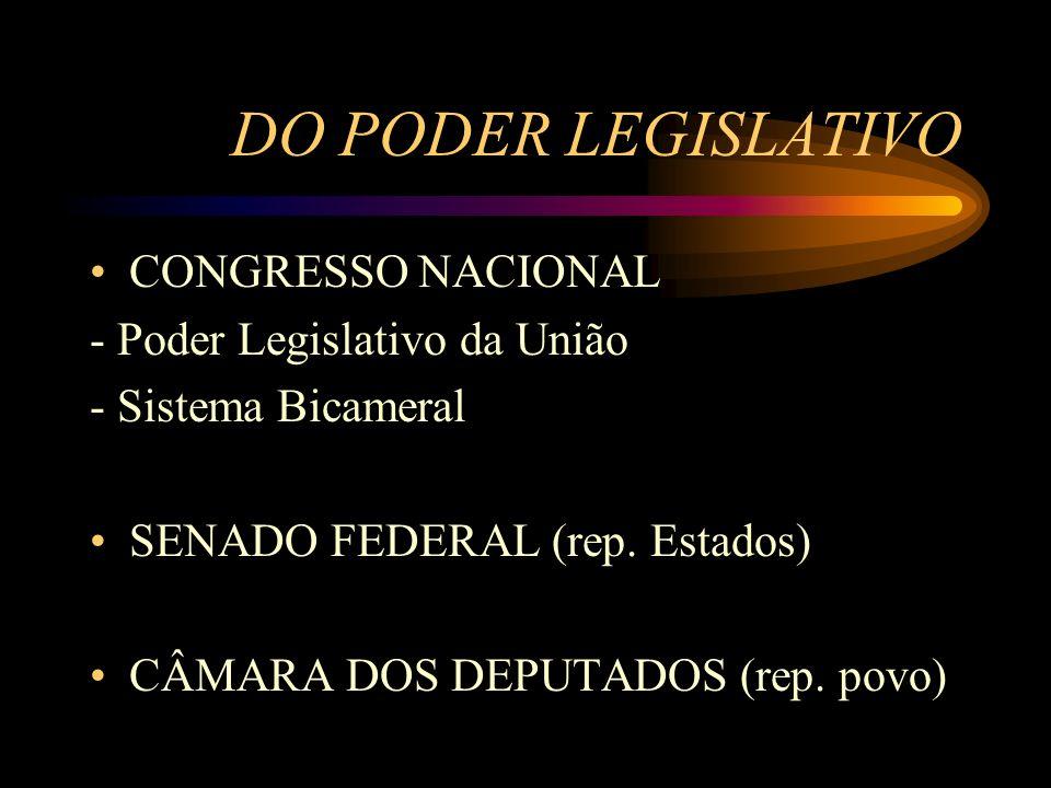 DO PODER LEGISLATIVO CONGRESSO NACIONAL - Poder Legislativo da União - Sistema Bicameral SENADO FEDERAL (rep. Estados) CÂMARA DOS DEPUTADOS (rep. povo