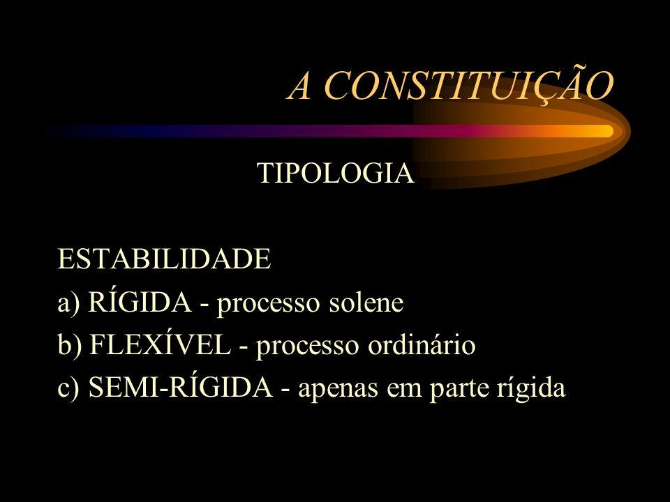 LIMITES DO P.C.INSTITUÍDO LIMITES CIRCUNSTANCIAIS ART.