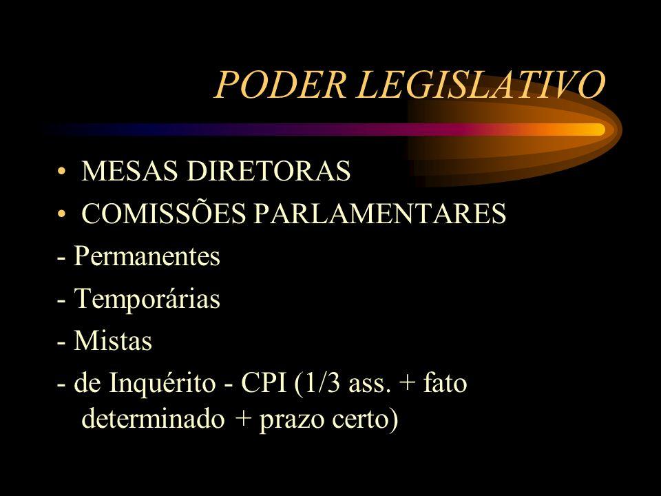 PODER LEGISLATIVO MESAS DIRETORAS COMISSÕES PARLAMENTARES - Permanentes - Temporárias - Mistas - de Inquérito - CPI (1/3 ass. + fato determinado + pra
