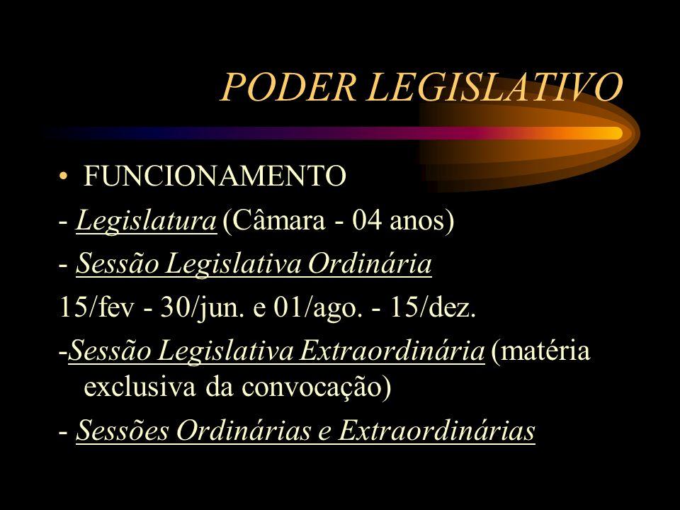 PODER LEGISLATIVO FUNCIONAMENTO - Legislatura (Câmara - 04 anos) - Sessão Legislativa Ordinária 15/fev - 30/jun. e 01/ago. - 15/dez. -Sessão Legislati
