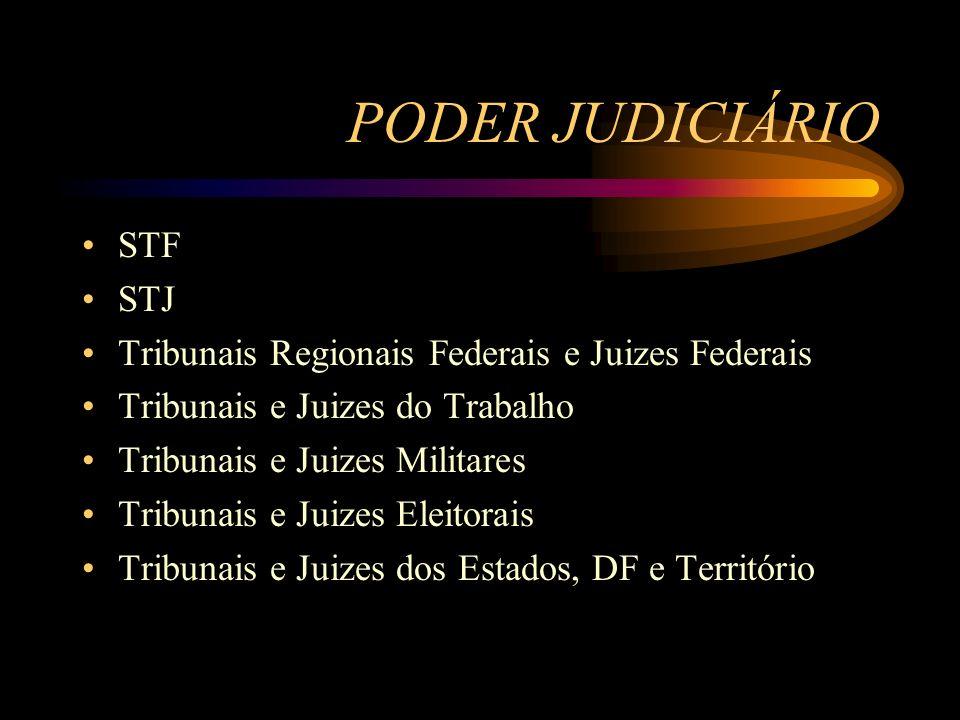 PODER JUDICIÁRIO STF STJ Tribunais Regionais Federais e Juizes Federais Tribunais e Juizes do Trabalho Tribunais e Juizes Militares Tribunais e Juizes
