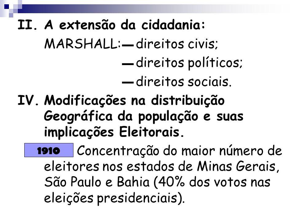 II.A extensão da cidadania: MARSHALL:direitos civis; direitos políticos; direitos sociais. IV.Modificações na distribuição Geográfica da população e s