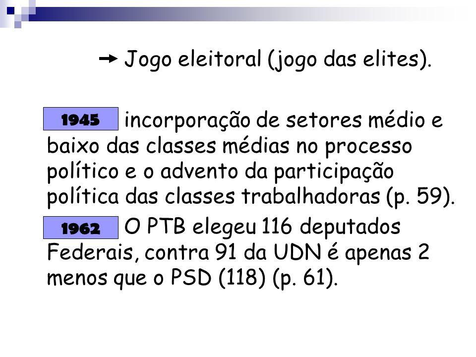 Jogo eleitoral (jogo das elites). incorporação de setores médio e baixo das classes médias no processo político e o advento da participação política d